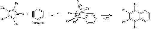 synthesis of tetraphenylcyclopentadienone Microwave synthesis of tetraphenylcyclopentadienone and dimethyl  tetraphenylphthalate john w elder j chem educ , 1994, 71 (6), p a142 doi:  101021/.
