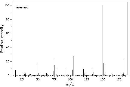 M Nitro Methylbenzoate