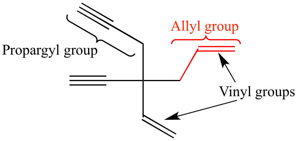 Illustrated Glossary Of Organic Chemistry Allyl Group