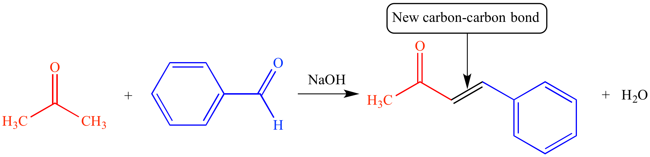 all organic chemistry reactions pdf