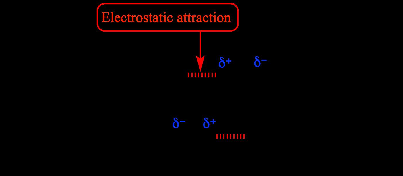 Illustrated Glossary of Organic Chemistry - Electrostatic