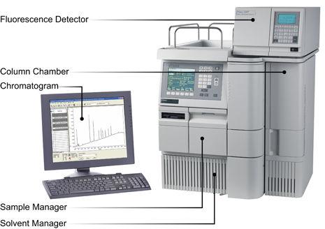 Liquid Chromatography Mass Spectrometry (LC/MS)