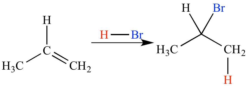 Illustrated Glossary of Organic Chemistry - Markovnikov's