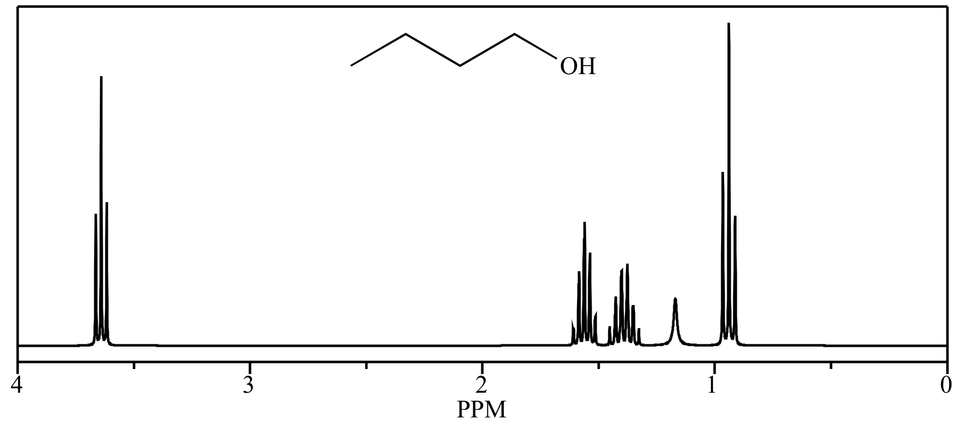 Nmr Butanol Proton