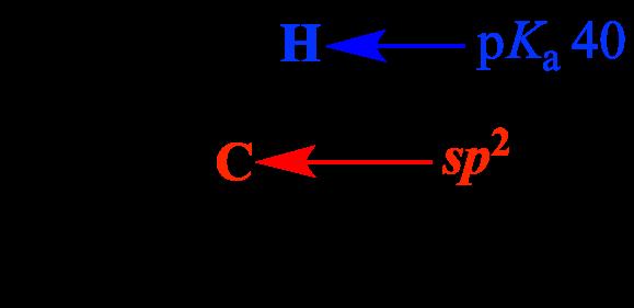 Electronegativity Orbital Diagram Complete Wiring Diagrams
