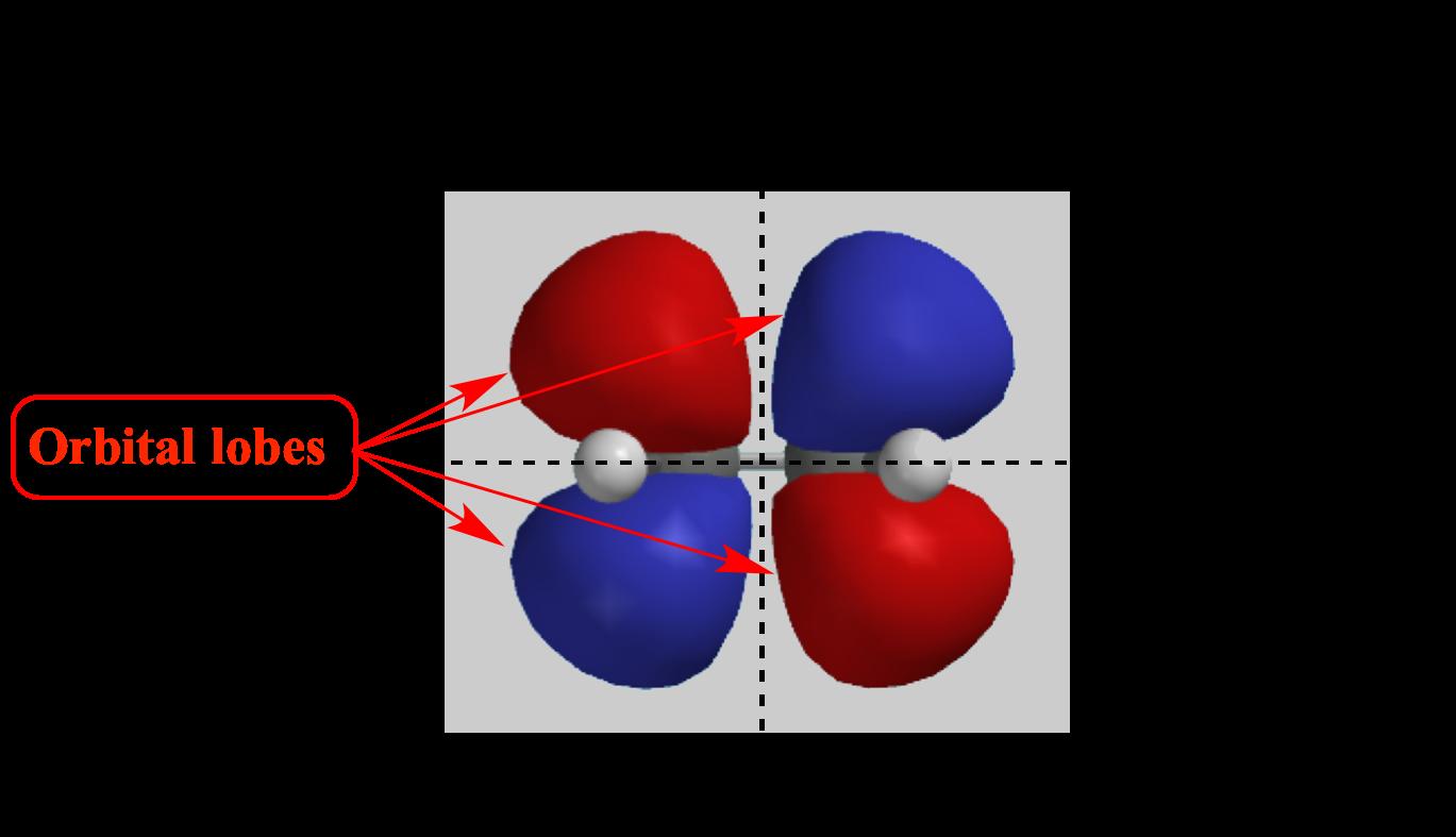 illustrated glossary of organic chemistry orbital lobe