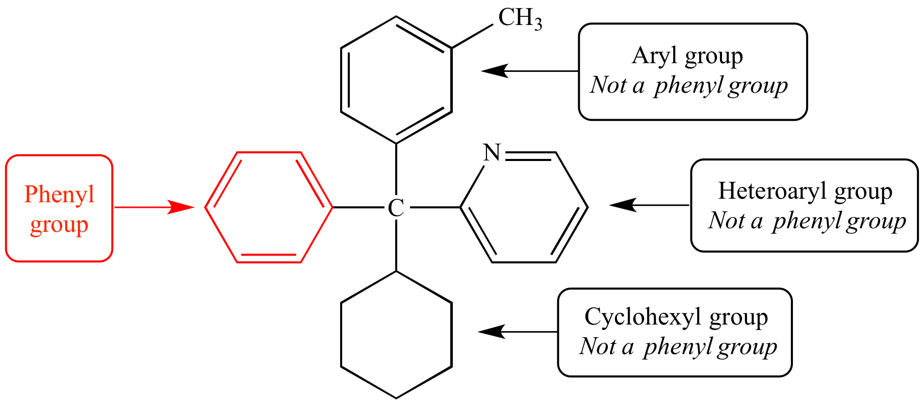 Phenyl Group Structure 79