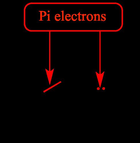 σ and π Electrons in Organic Compounds