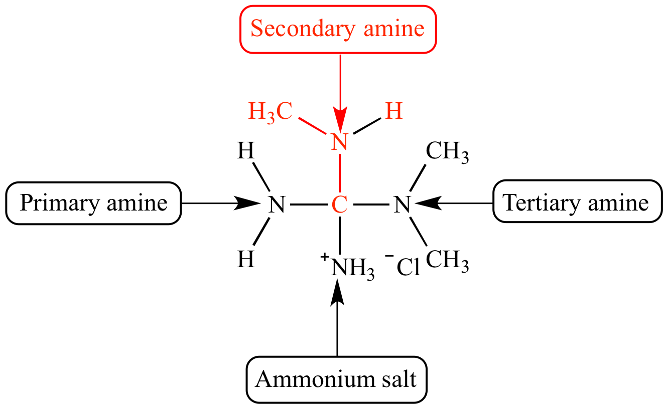 ammonia and its salt Displaement of ammonia from its salt - 1562353 how many gallons of a 90 % antifreeze solution must be mixed with 100 gallons of 25 % antifreeze to get a mixture.