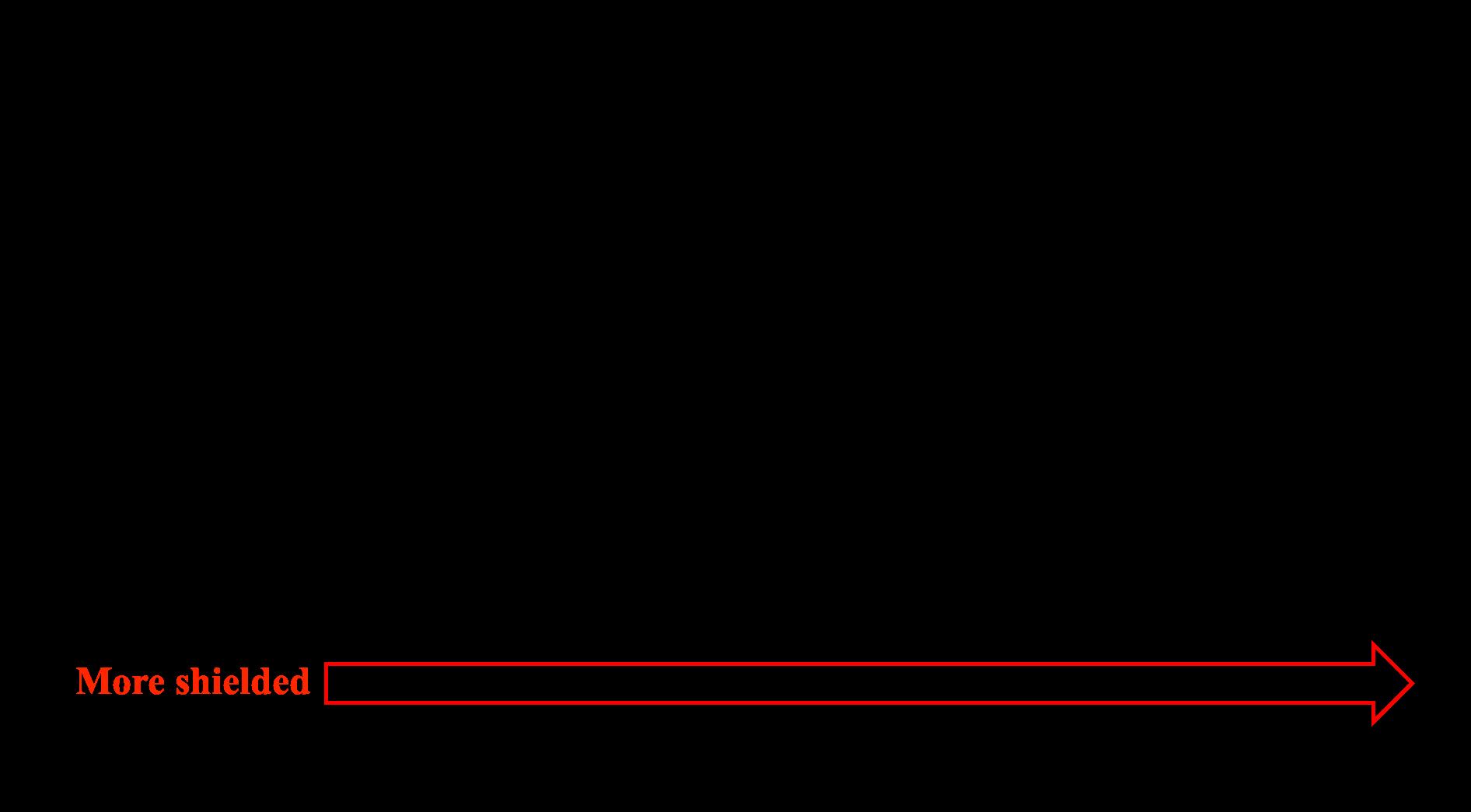 Phenol Nmr